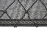 Personnel Safety Netting Border