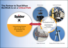 Spider Systems Group